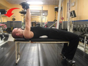 Pullovers med hantel: 3. Med en kontrollerad lugn rörelse sänker du ner hanteln/vikten bakom  huvudet.