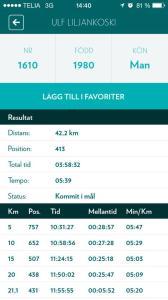 Mitt resultat: Ulf Liljankoski - Helsingborg Marathon 13 september 2014